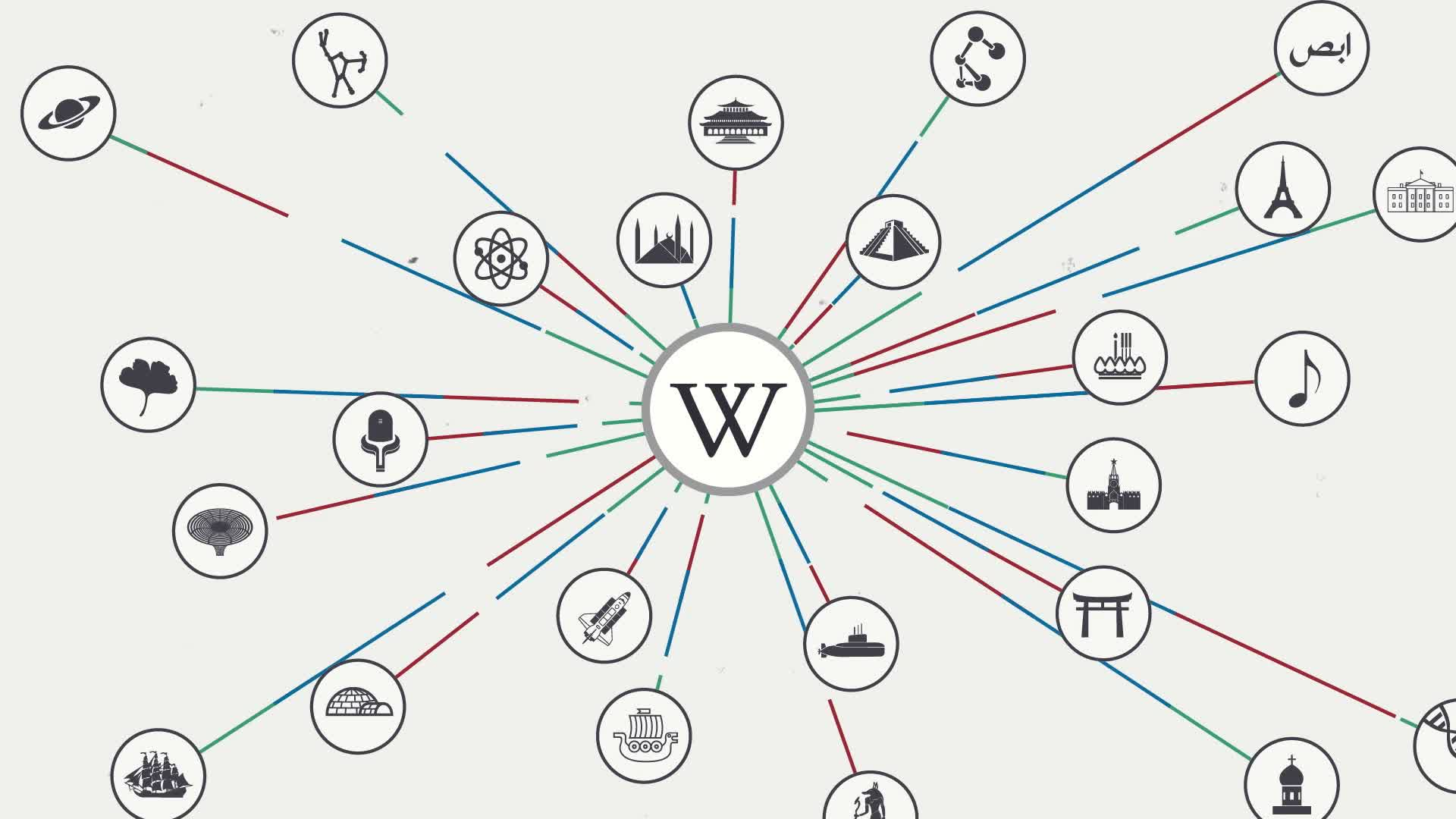 Wikipedia campaigns for donations, assumes for-profit stance