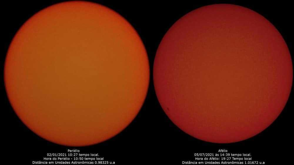 La Terre atteint le point de son orbite le plus éloigné du Soleil ce lundi (5)