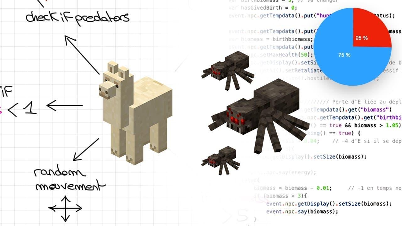 Simulación de un biotopo en Minecraft • Minecraft.fr